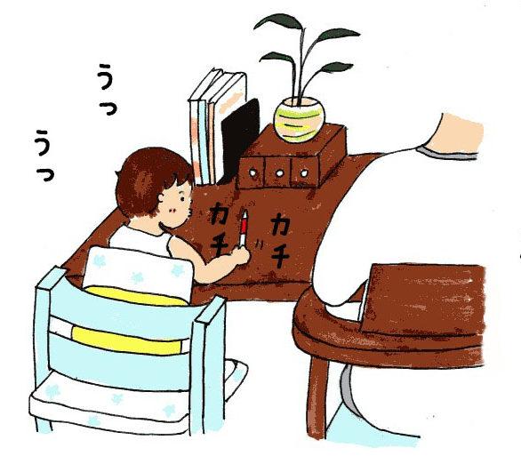 独学による学習